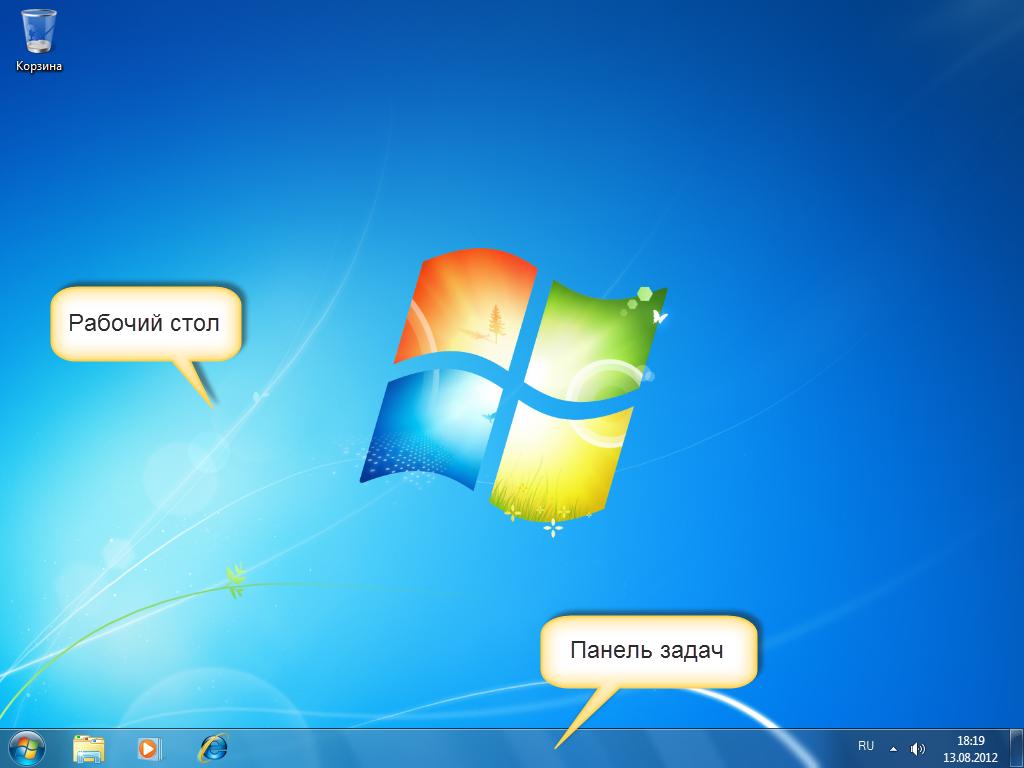 Рис. 9. Основные элементы Windows 7