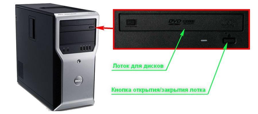 Привод оптических дисков