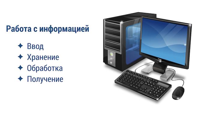 Работа с информацией на компьютере